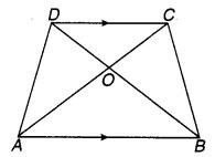 MP Board Class 9th Maths Solutions Chapter 9 समान्तर चतुर्भुज और त्रिभुजों के क्षेत्रफल Ex 9.3 10