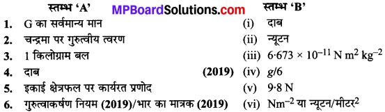 MP Board Class 9th Science Solutions Chapter 10 गुरुत्वाकर्षण image 10