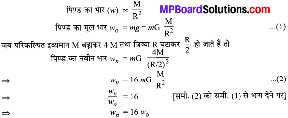 MP Board Class 9th Science Solutions Chapter 10 गुरुत्वाकर्षण image 19