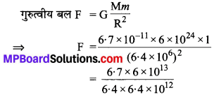 MP Board Class 9th Science Solutions Chapter 10 गुरुत्वाकर्षण image 2