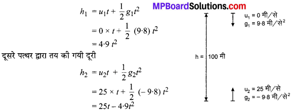 MP Board Class 9th Science Solutions Chapter 10 गुरुत्वाकर्षण image 7