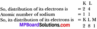 MP Board Class 9th Science Solutions Chapter 4 Structure of the Atom 3