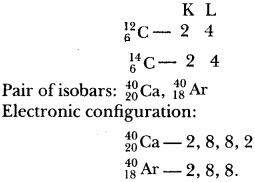 MP Board Class 9th Science Solutions Chapter 4 Structure of the Atom 8