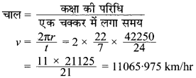 MP Board Class 9th Science Solutions Chapter 8 गति image 17