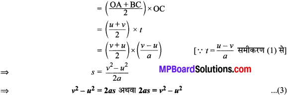 MP Board Class 9th Science Solutions Chapter 8 गति image 37