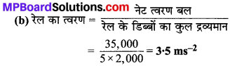 MP Board Class 9th Science Solutions Chapter 9 बल तथा गति के नियम image 1