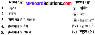 MP Board Class 9th Science Solutions Chapter 9 बल तथा गति के नियम image 6