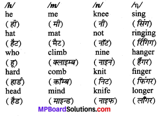 MP Board Class 10th General English The Spring Blossom Solutions Chapter 9 The Tribute-I 2