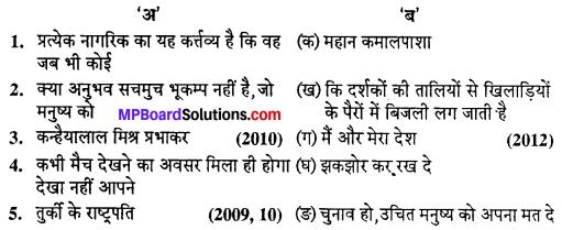 MP Board Class 10th Hindi Navneet Solutions गद्य Chapter 1 मैं और मेरा देश img-4