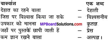 Mp Board Class 10th Hindi Chapter 4