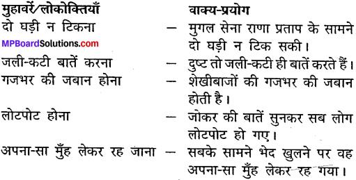Sukhi Dali Questions And Answers In Hindi MP Board Class 10th