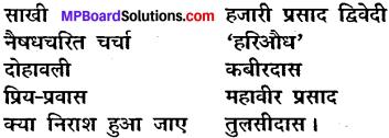 Class 10 Hindi Chapter 6 Mp Board
