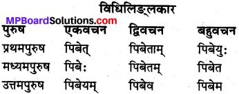 MP Board Class 10th Sanskrit व्याकरण धातु रूप-प्रकरण img 10
