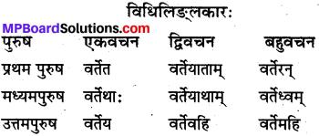 MP Board Class 10th Sanskrit व्याकरण धातु रूप-प्रकरण img 17