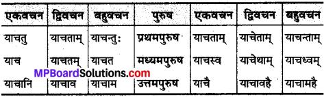 MP Board Class 10th Sanskrit व्याकरण धातु रूप-प्रकरण img 32