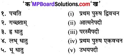 MP Board Class 10th Sanskrit व्याकरण धातु रूप-प्रकरण img 34t