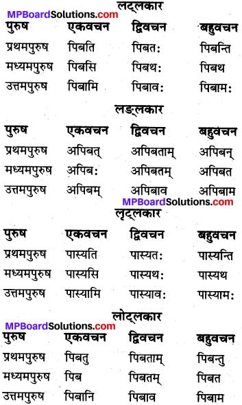 MP Board Class 10th Sanskrit व्याकरण धातु रूप-प्रकरण img 9