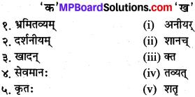 Prakriti Pratyay Class 10 MP Board