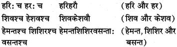 Samas Sanskrit Mein MP Board Class 10th
