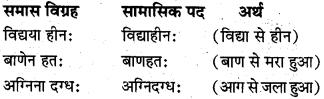 Samas In Sanskrit MP Board Class 10th