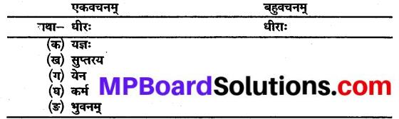 Mp Board Solution Class 10 Sanskrit