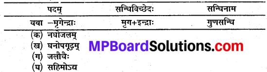 Sanskrit Chapter 12 Class 10