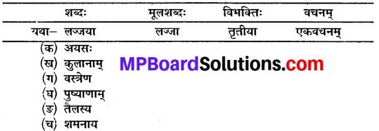 MP Board Class 10th Sanskrit Solutions Chapter 13 महाभारते विज्ञानम् img 2