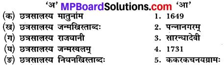 Mp Board Class 10th Sanskrit Chapter 18