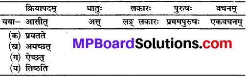Mp Board Class 10 Sanskrit Chapter 18