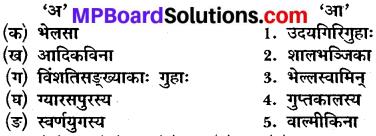 Mp Board Class 10th Sanskrit Chapter 20