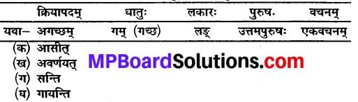 Mp Board Class 10 Sanskrit Chapter 20