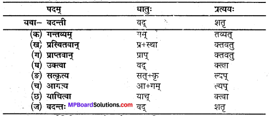 MP Board Class 10th Sanskrit Solutions Chapter 6 यशः शरीरम् img 4