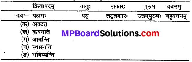 MP Board Class 10th Sanskrit Solutions Chapter 7 विश्वभारतीयम् img 6