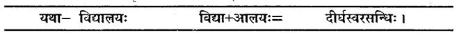 MP Board Class 10th Sanskrit Solutions Chapter 7 विश्वभारतीयम् img 7
