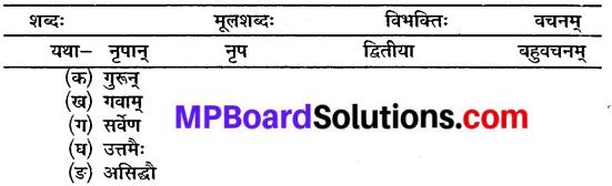 MP Board Class 10th Sanskrit Solutions Chapter 8 सद्वृत्तम् img 2
