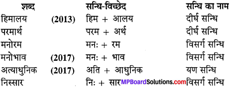 MP Board Class 10th Special Hindi भाषा बोध img-11