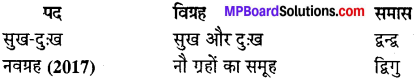 MP Board Class 10th Special Hindi भाषा बोध img-14