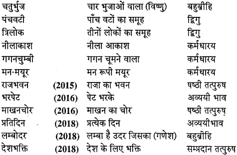 MP Board Class 10th Special Hindi भाषा बोध img-5