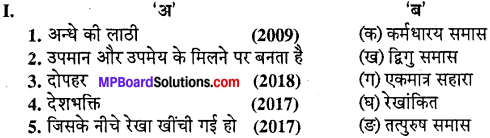 MP Board Class 10th Special Hindi भाषा बोध img-6