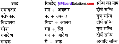 MP Board Class 10th Special Hindi भाषा बोध img-8