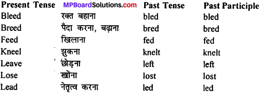 MP Board Class 11th General English Grammar Tenses 12