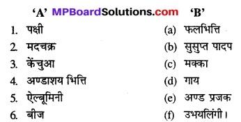 जीवों में जनन प्रश्न उत्तर MP Board Chapter 1