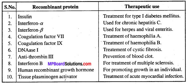 MP Board Class 12th Biology Solutions Chapter 11 Biotechnology Principles And Processes 1