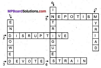MP Board Class 12th English A Voyage Solutions Chapter 12 Youth and the Tasks Ahead img 1