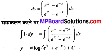 MP Board Class 12th Maths Book Solutions Chapter 9 अवकल समीकरण Ex 9.4 img 5
