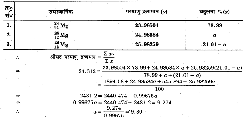 MP Board Class 12th Physics Solutions Chapter 13 नाभिक img 33