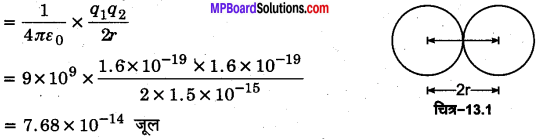 MP Board Class 12th Physics Solutions Chapter 13 नाभिक img 45