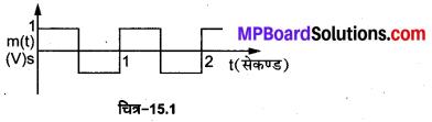 MP Board Class 12th Physics Solutions Chapter 15 संचार व्यवस्था img 1