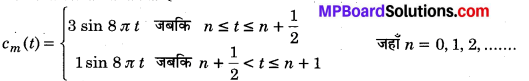 MP Board Class 12th Physics Solutions Chapter 15 संचार व्यवस्था img 2