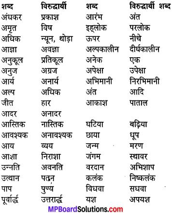 MP Board Class 6th General Hindi व्याकरण 2